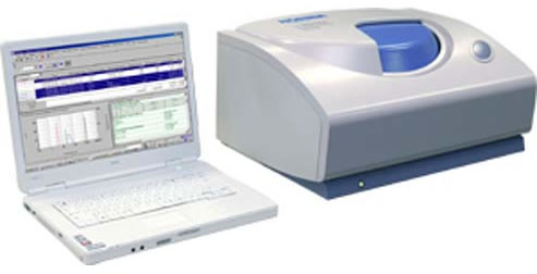 SZ 100 Nanoparticle/Zeta Potential Analyzer